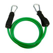 Zelena guma